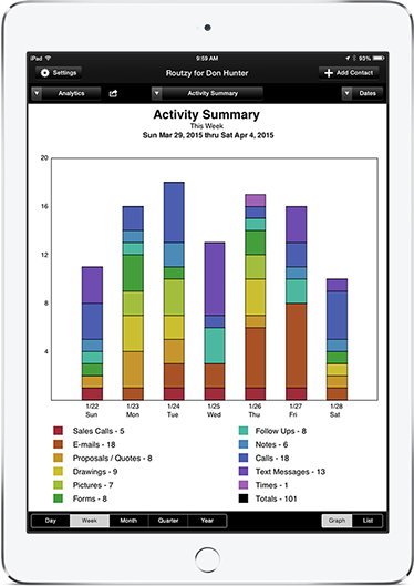 Activity summary screen in Routzy